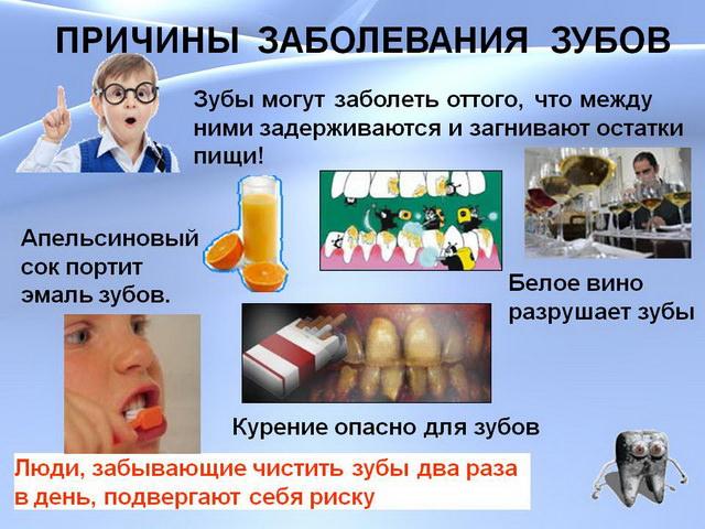 Причины боли в зубах